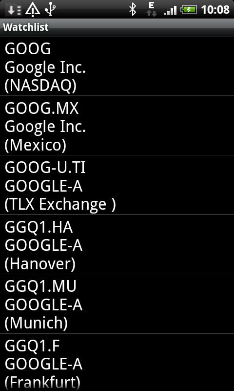 Stocks Watchlist Pura Vida Apps