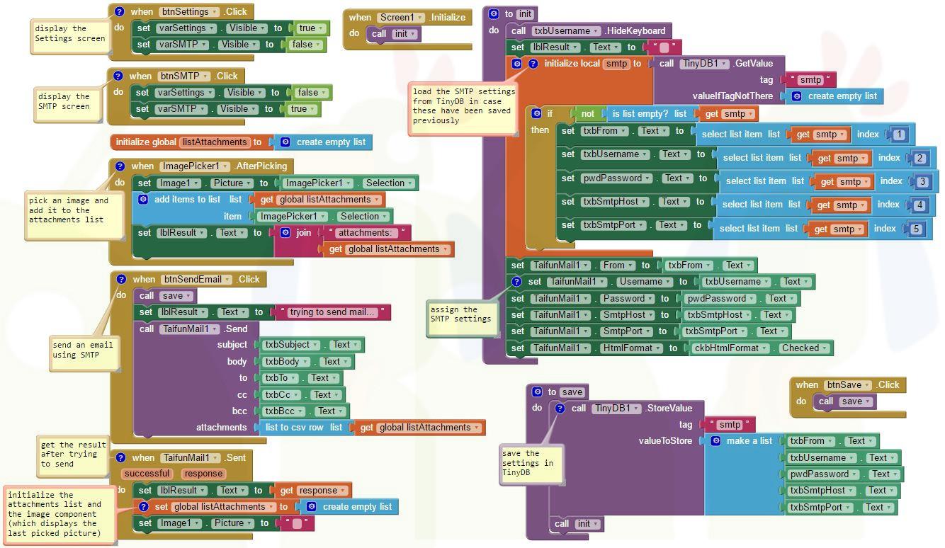 App Inventor Extensions: Mail | Pura Vida Apps